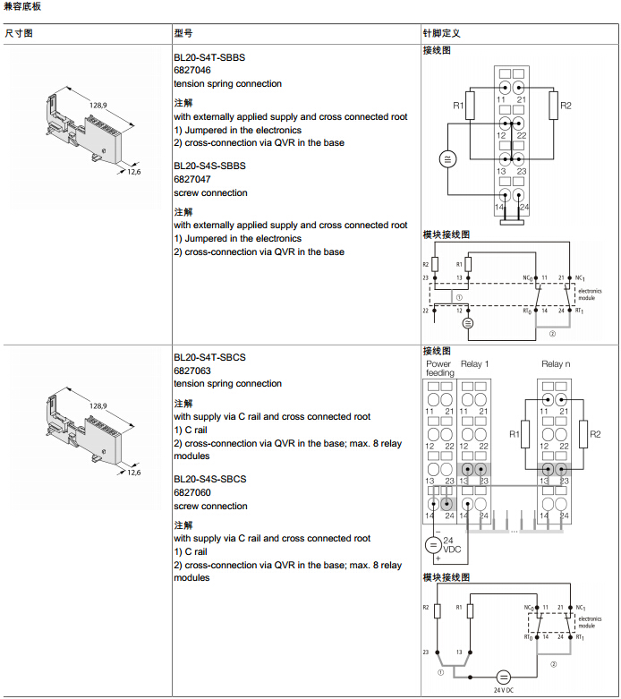 图尔克turck 继电器模块 bl20-2do-r-nc