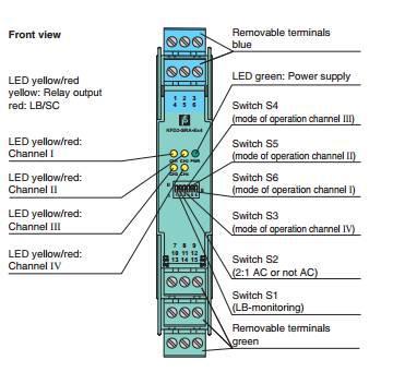 倍加福P+F 开关量输入安全栅 KFD2-SRA-Ex4 外形尺寸图