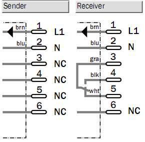 wse27-3r2631 電氣接線圖