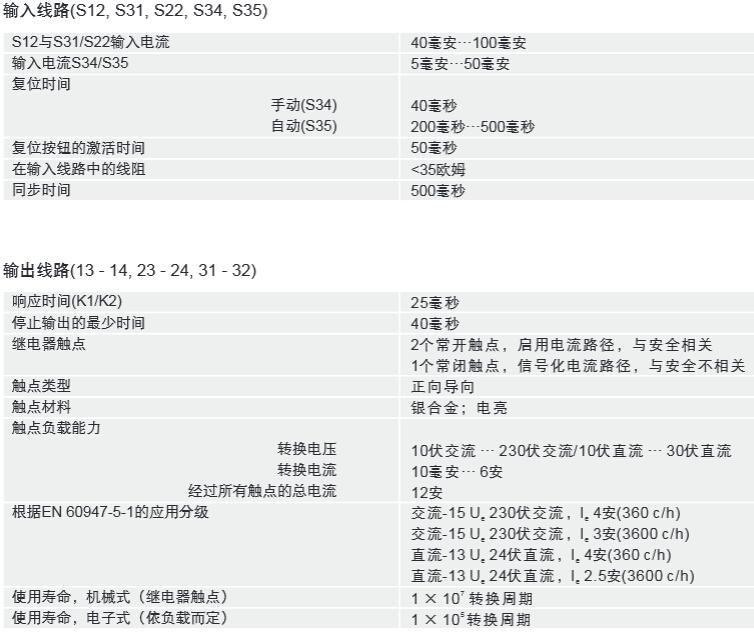 西克SICK 安全继电器 UE43-2MF3D2 机械参数图