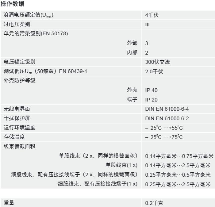 西克SICK 安全继电器 UE43-2MF3D2 操作数据图