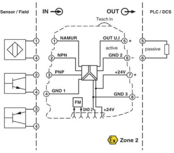 菲尼克斯phoenix 频率测量变送器 mini mcr-sl-f-ui-nc