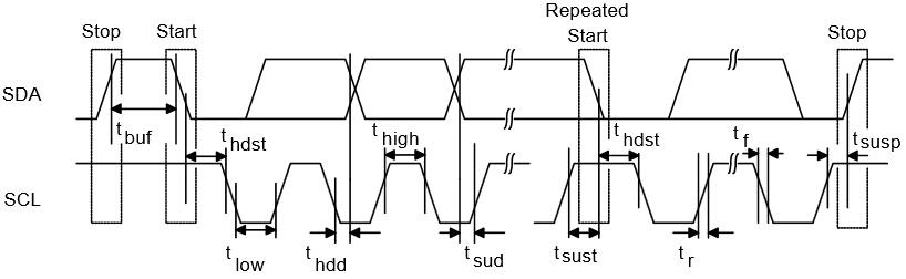 cirrus logic 音频处理器 cs8416-csz
