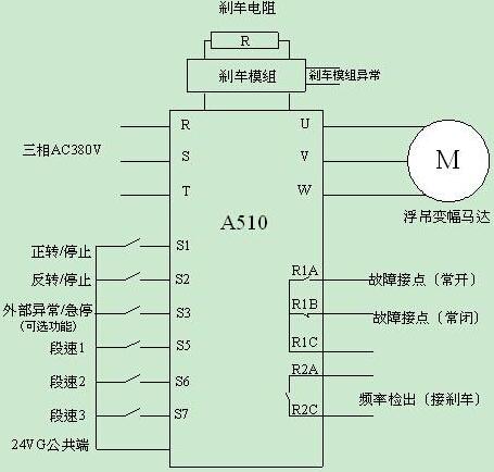 逆变器驱动变频器 abb acs150-03e-03a3-4 工作原理图