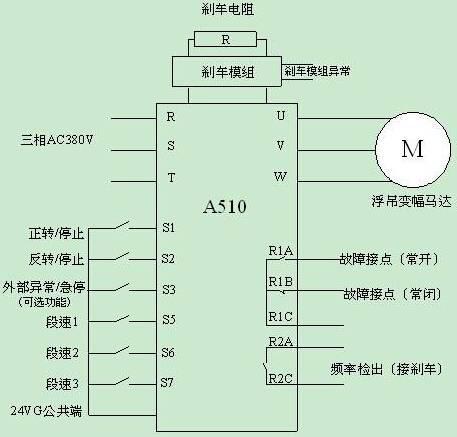 2.2kw变频器 无传感器矢量控制 三菱mitsubishi fr-e720s-110sc-ec