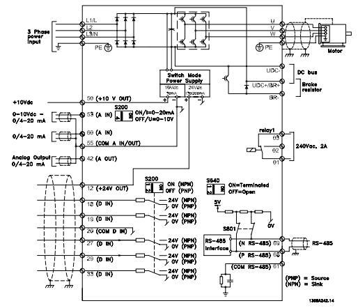 danfoss丹佛斯3千瓦逆变器驱动132f0024_变频器_变频