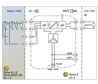 phoenix菲尼克斯单通道模拟电流信号安全栅发射器2924168