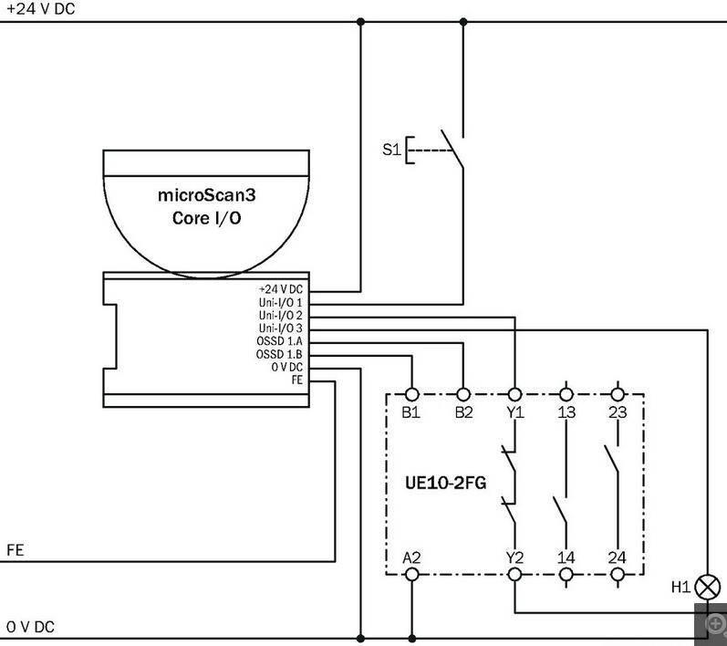 西克SICK安全激光扫描仪MICS3-ABAZ55IZ1产品电路图